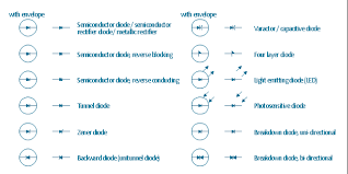 design elements semiconductor diodes semiconductor diodes