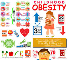 childhood obesity essay sample visual argument child obesity analyzed by the toulmin model backing 2