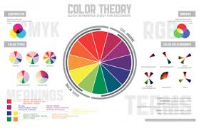 the meaning of color in graphic design color meanings
