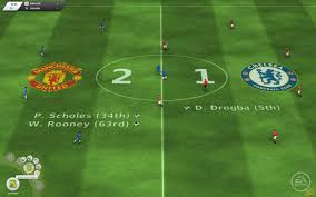 ea sports games 2012 free download full version for pc fifa manager 2012 pc games torrents