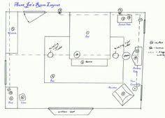 Practical Magic House Floor Plan On The Set U0027 Design U201cpractical Magic U201d Practical Magic Practical