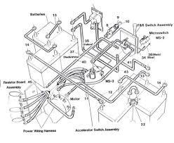 ez go golf cart parts diagram wiring diagram and fuse box diagram