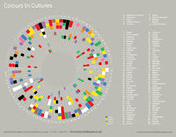 what colors in different cultures visual ly