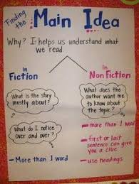 find the main idea shark 5th grade reading main idea and