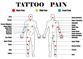 least places to get a search tattoos