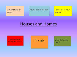 Different Styles Of Homes Houses And Homes Different Types Of Homes Houses Built In The