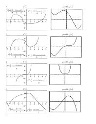 mr suominen u0027s math homepage ap calculus 12 5 12