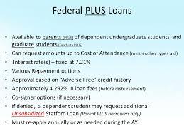 student loans financial literacy university of colorado denver