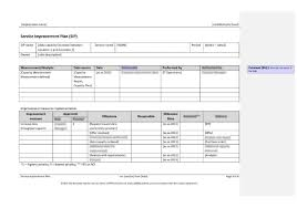 improvement report template itil service improvement plan for the sake of improvements