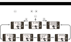 rlsv rotating laser user manual rl sv2s e 0628 topcon corporation