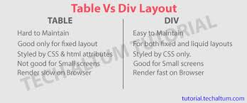 html div tag div based layout div tag css fixed layout