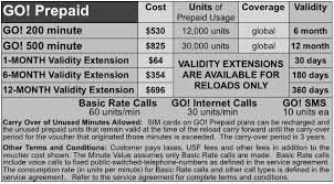 go prepaid card iridium go prepaid sim card outfitter satellite phone