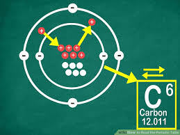 Periodic Table How To Read How To Read The Periodic Table 14 Steps With Pictures Wikihow