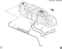 2004 silverado fuel leak page 6 gm forum buick cadillac