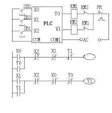 interlocking functions of plc program of ladder diagram plc