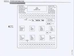 bmw 325i 1989 schematic diagram wiring amazing wiring diagram