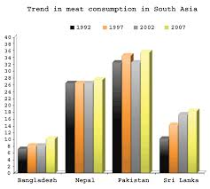 nutrition transition in south asia the emergence of non