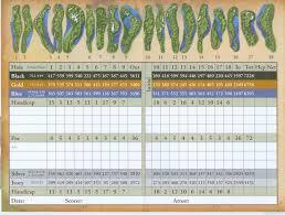 shingle creek golf club scorecard orlando rosen resorts
