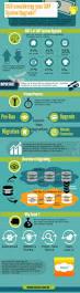 Sap Mdm Jobs In Usa Les 25 Meilleures Idées De La Catégorie Sap Service Sur Pinterest