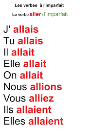 Powerful Adjectives Related Keywords Amp by 1711 Best Francaise Images On Pinterest French Language French
