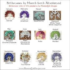 november birthstone topaz or citrine birthstone meanings phoenixfire designs u2013 the blog