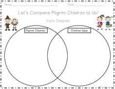venn diagram comparing pilgrim boys and and current day