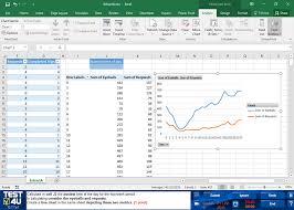 Excel Spreadsheet Tests Practice Test4u Uber Analytics Test V3 1 U0026 V6 16 A Complete Training