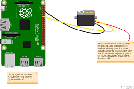 scratch gpio raspberry pi documentation