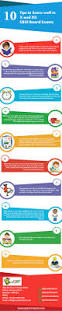31 best maths images on pinterest teaching math teaching ideas