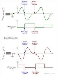 haltech interceptor wiring diagram best wiring diagram 2017