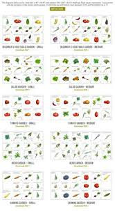 Square Foot Garden Layout Ideas Free Printable Garden Planner Sheets To Get A Copy Of This Guide
