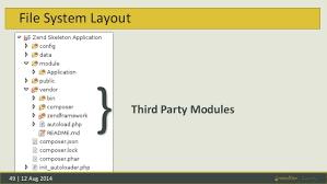 zend framework 2 override layout get started with zend framework 2
