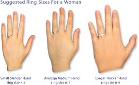 engagement rings size 8 average engagement ring size new wedding ideas trends