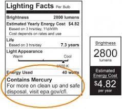 tips to avoid energy saving light bulb dangers wisely green