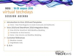 virtual techdays india august 2010 contextual data