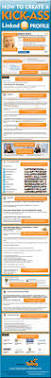 How To Create A Job Resume by How To Make A Resume Shine Infographic Via Careerbuilder Tips