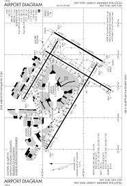 Map Of Jfk Airport New York by File Faa Jfk Airport Map 2013 Svg Wikimedia Commons