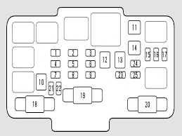 1998 honda civic lx fuse panel diagram wiring diagram and fuse