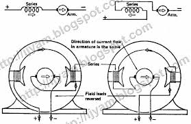star delta motor connection wiring diagram wiring diagram
