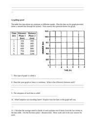 speed and velocity review worksheet by ian williamson tpt