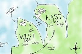 east egg are you more east egg or west egg