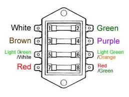 fuses by location u0026 circuits covered data electrical the mini