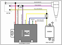 wonderful axxess wiring harness diagram gallery electrical circuit