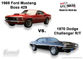 whats better a camaro or challenger vote car match ups 2 onallcylinders