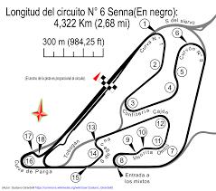 1996 Argentine Grand Prix