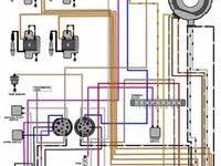 evinrude wiring diagram controller evinrude wiring diagrams