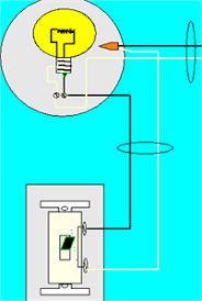 solved how do i install a combination toggle u0026 outlet fixya