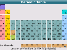 Ta Periodic Table Periodic Table Of Elements Displays All The Elements Along With