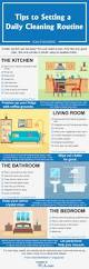 best 25 chore chart ideas on pinterest house chores