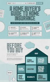 buyers guide home buyers u0027 guide to home insurance infographic